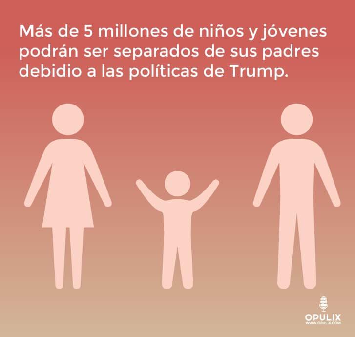 Políticas de Donald Trump
