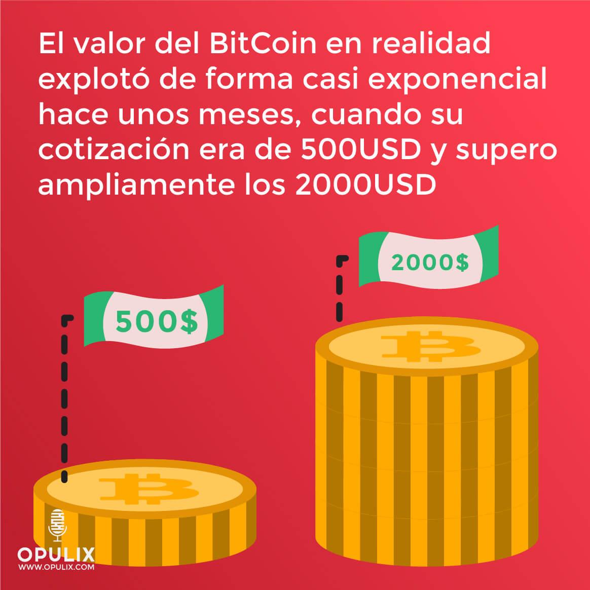 BitCoin y la pizza de 20 millones de Dólares