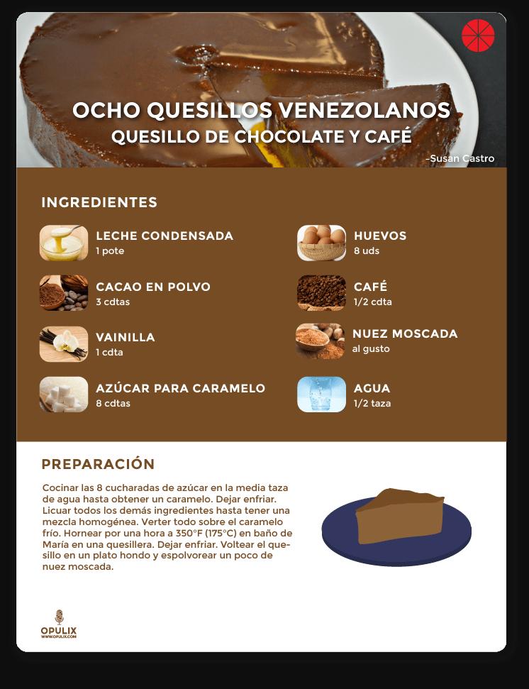 Quesillos venezolanos parte 3
