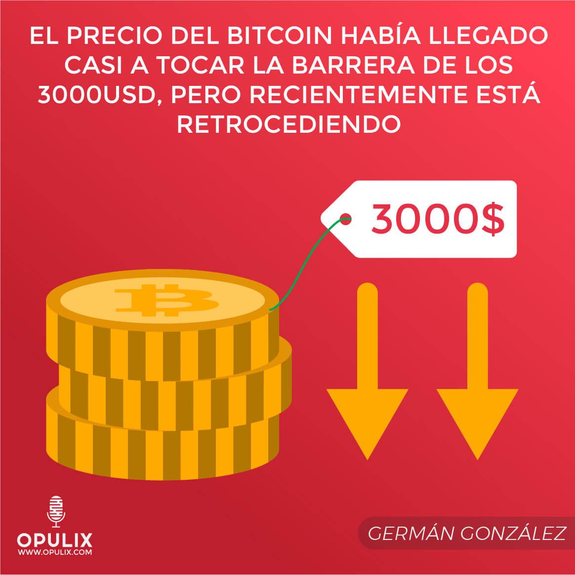 ¿Qué es minar BitCoin?