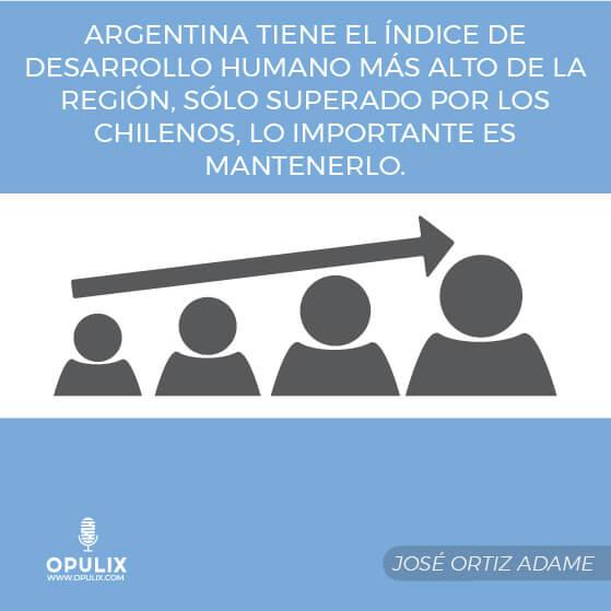 Argentina Hoy. Argentina tiene el índice de desarrollo humano más alto de la región. sólo superado por los chilenos, lo importante es mantenerlo.